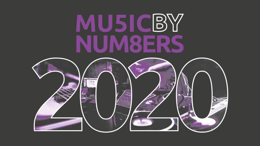 Music By Numbers 2020